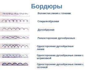 Волнистая линия с точками Спиралеобразная Дугообразная Разносторонние дугообр