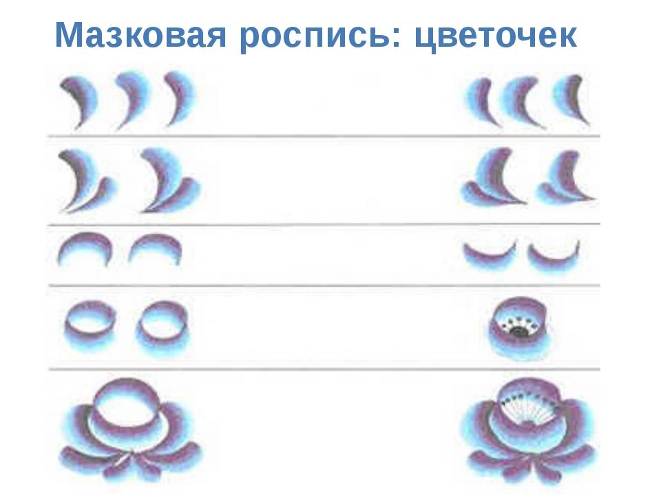 Мазковая роспись: цветочек