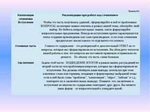 Памятка №1 Композиция сочинения Рекомендации при работе над сочинением Вступл