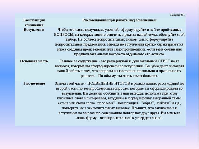 Памятка №1 Композиция сочинения Рекомендации при работе над сочинением Вступл...