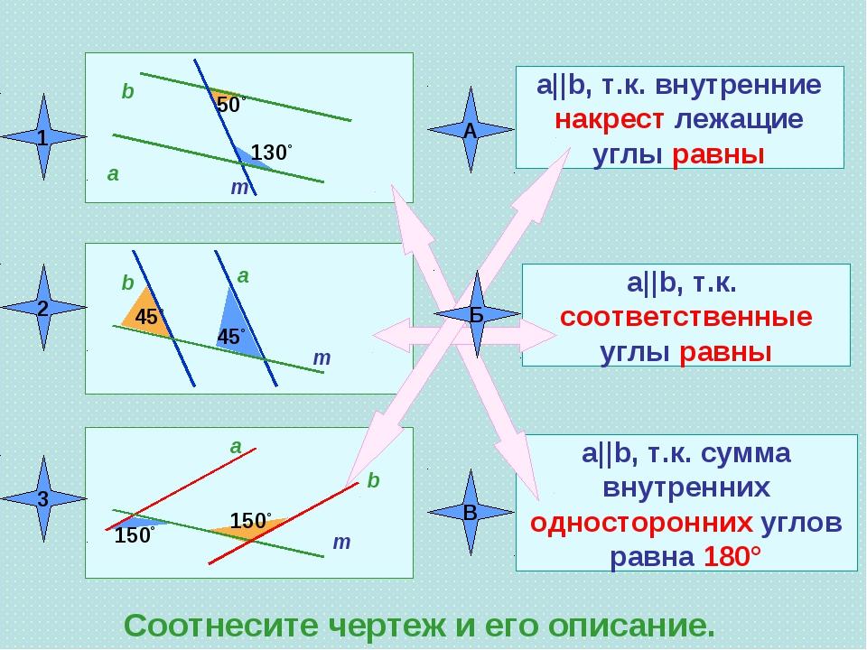 a b m a b m 45° 45° 150° 150° a||b, т.к. внутренние накрест лежащие углы равн...