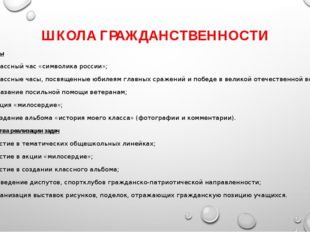 ШКОЛА ГРАЖДАНСТВЕННОСТИ Формы Классный час «символика россии»; Классные часы,