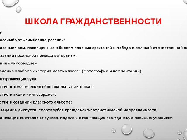 ШКОЛА ГРАЖДАНСТВЕННОСТИ Формы Классный час «символика россии»; Классные часы,...