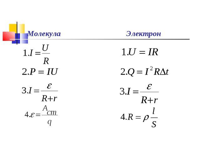 Молекула Электрон