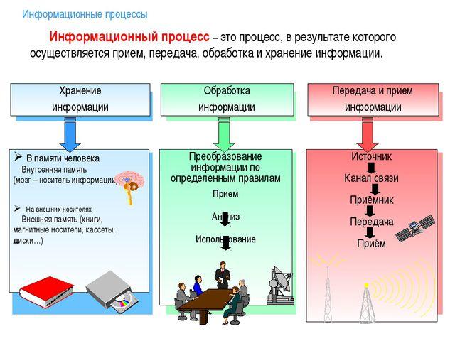 Информационные процессы Информационный процесс – это процесс, в результате к...