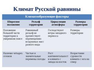 Климат Русской равнины Климатообразующиефакторы Широтное положение Рельеф тер