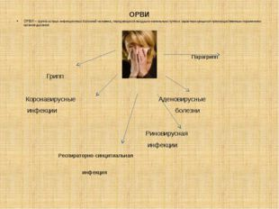 ОРВИ ОРВИ – группа острых инфекционных болезней человека, передающихся воздуш