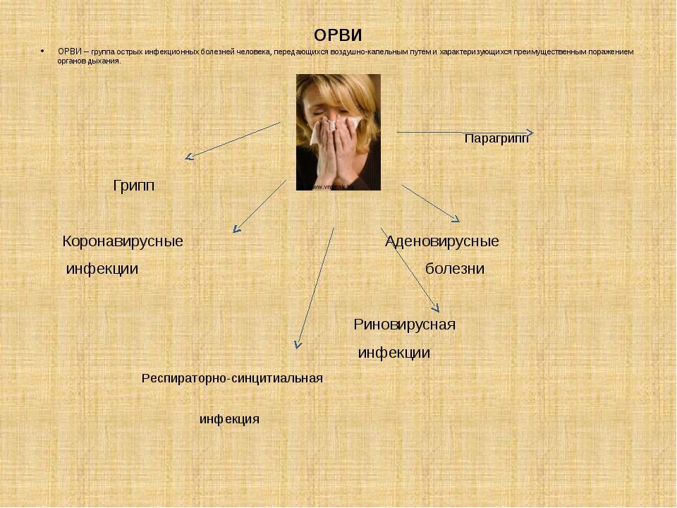 ОРВИ ОРВИ – группа острых инфекционных болезней человека, передающихся воздуш...