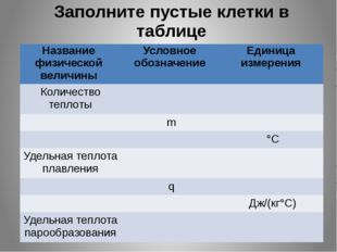 Заполните пустые клетки в таблице Название физической величины Условное обозн