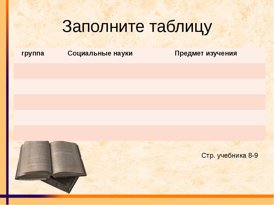 Заполните таблицу Стр. учебника 8-9 группа Социальные науки Предмет изучения
