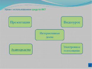 Уроки с использованием средств ИКТ Презентации Аудиосредства Интерактивная д
