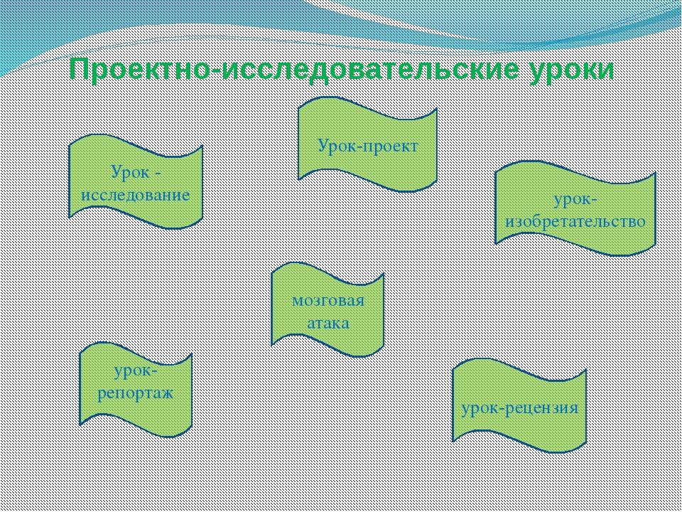 Проектно-исследовательские уроки Урок - исследование мозговая атака урок-репо...