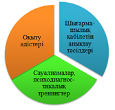 http://www.zkoipk.kz/images/stories/conf/2014/conf_nis/25.png