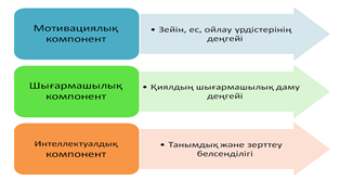 http://www.zkoipk.kz/images/stories/conf/2014/conf_nis/23.png