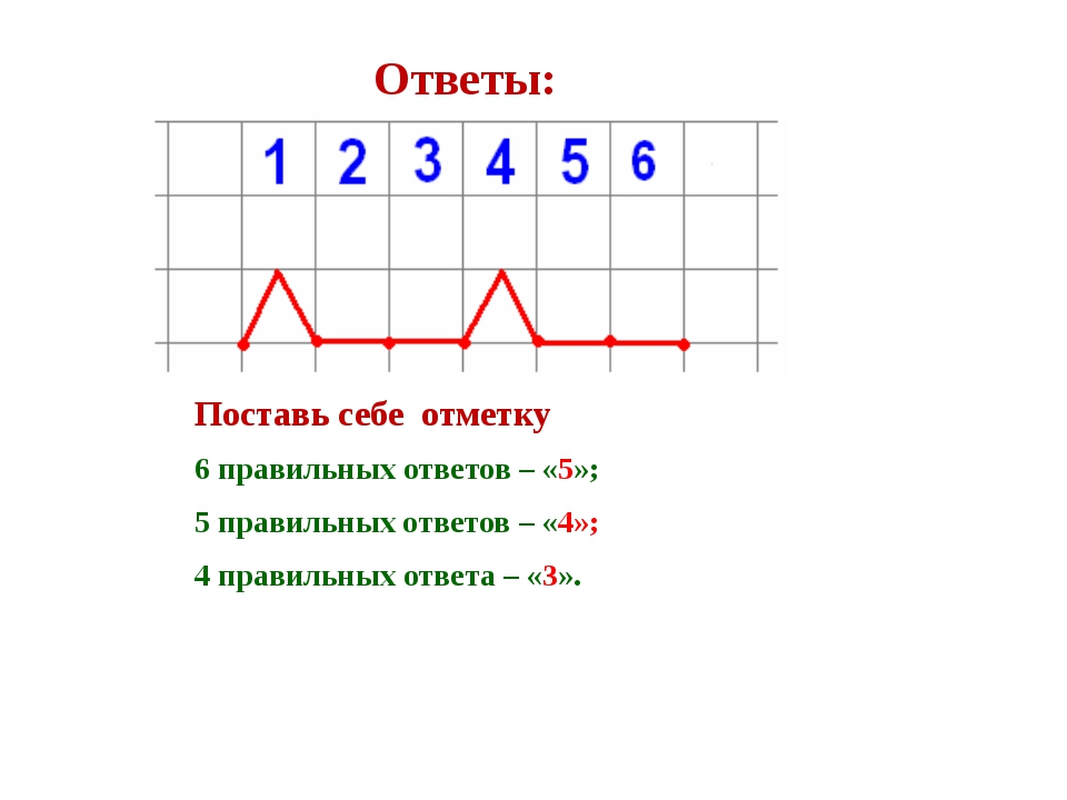 Ответы: Поставь себе отметку 6 правильных ответов – «5»; 5 правильных ответо...
