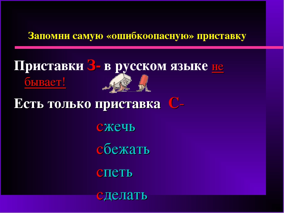 Запомни самую «ошибкоопасную» приставку Приставки З- в русском языке не бывае...