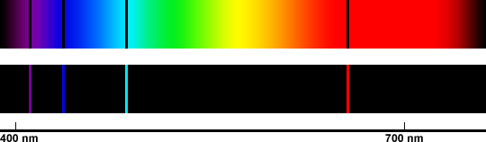http://chemistry-chemists.com/N5_2011/U11/spectra_hydrogen.jpg