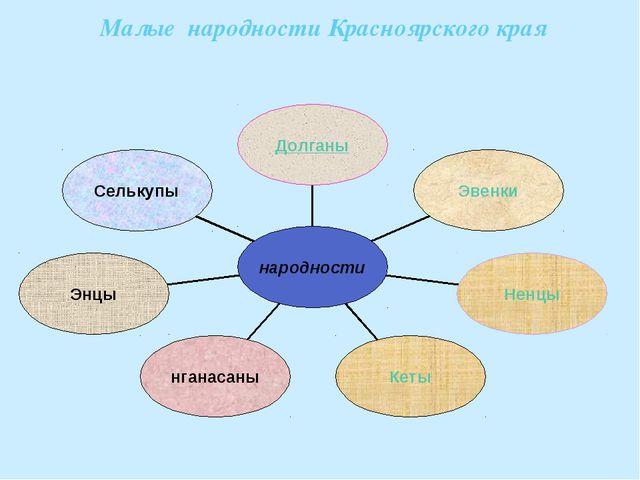 Малые народности Красноярского края