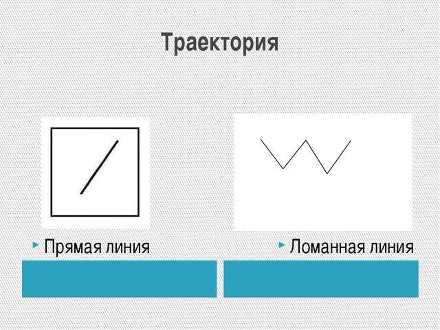 Траектория Прямая линия Ломанная линия