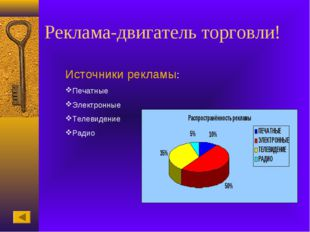 Реклама-двигатель торговли! Источники рекламы: Печатные Электронные Телевиден
