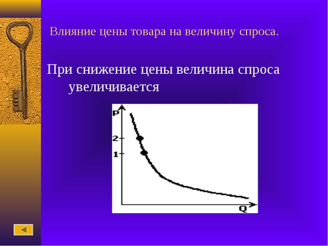 Влияние цены товара на величину спроса. При снижение цены величина спроса уве...