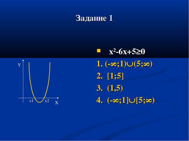 Задание 1 х²-6х+5≥0 1. (-∞;1)(5;∞) 2. [1;5] 3. (1,5) 4. (-∞;1][5;∞) Y X x1 x2