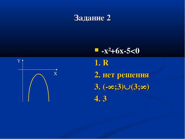 Задание 2 -х²+6х-5