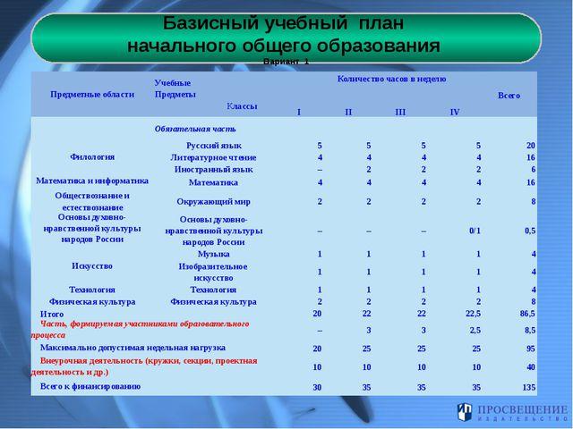 Базисный учебный план начального общего образования Вариант 1 Предметные обла...