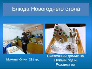 Блюда Новогоднего стола Мохова Юлия 211 гр. Сказочный домик на Новый год и Р