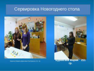 Сервировка Новогоднего стола Кирина Мария,Дернова Екатерина 211 гр. Бурнягин