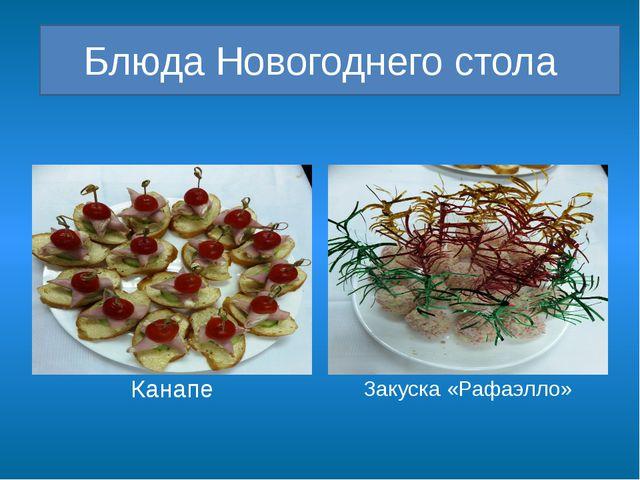 Блюда Новогоднего стола Канапе Закуска «Рафаэлло»