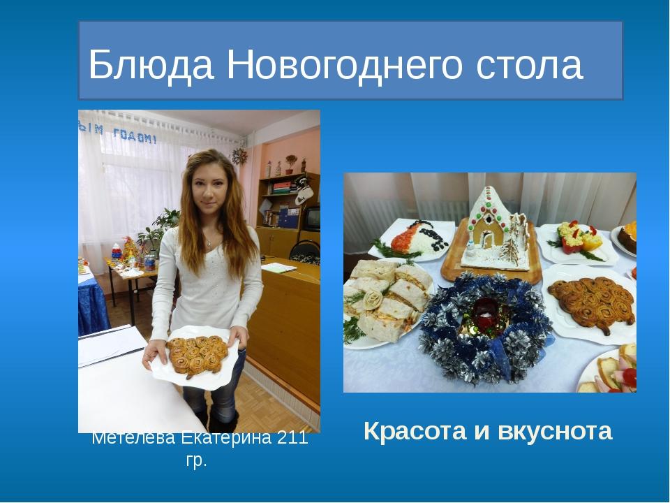 Блюда Новогоднего стола Метелёва Екатерина 211 гр. Красота и вкуснота