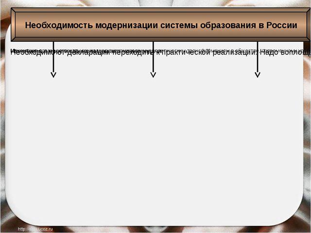 Необходимость модернизации системы образования в России