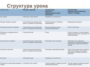 Структура урока Этапы урокаМетоды и приемыОрганизация работы по общеобразов