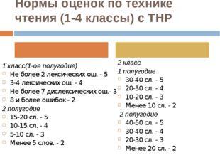 Нормы оценок по технике чтения (1-4 классы) с ТНР 1 класс(1-ое полугодие) Не