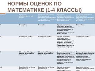 НОРМЫ ОЦЕНОК ПО МАТЕМАТИКЕ (1-4 КЛАССЫ) ОтметкаПрограммы общеобразователь-но