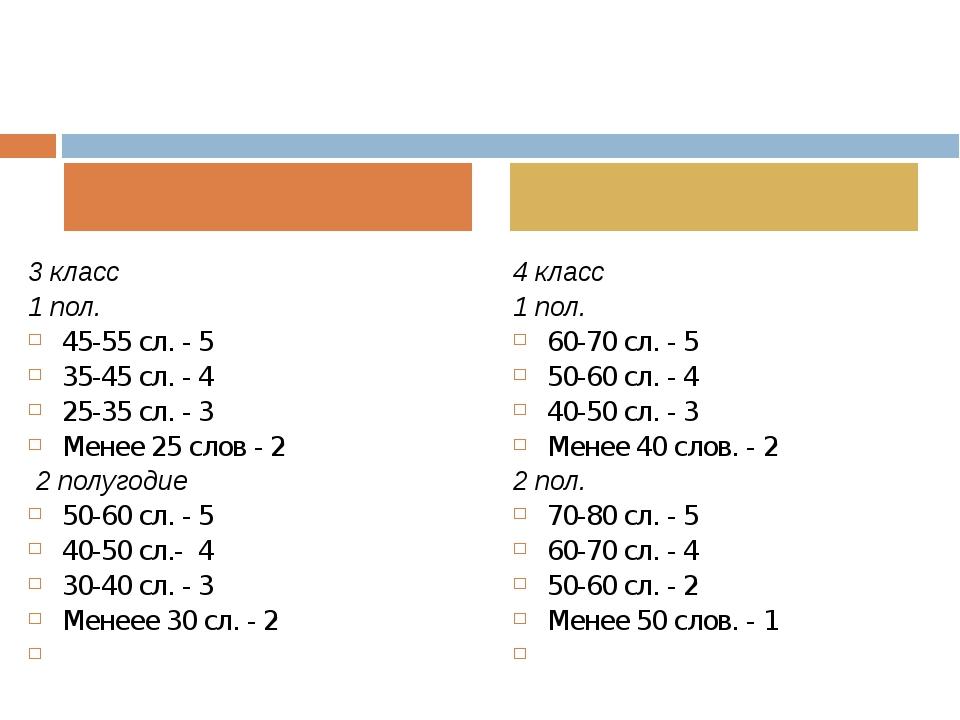 3 класс 1 пол. 45-55 сл. - 5 35-45 сл. - 4 25-35 сл. - 3 Менее 25 слов - 2 2...