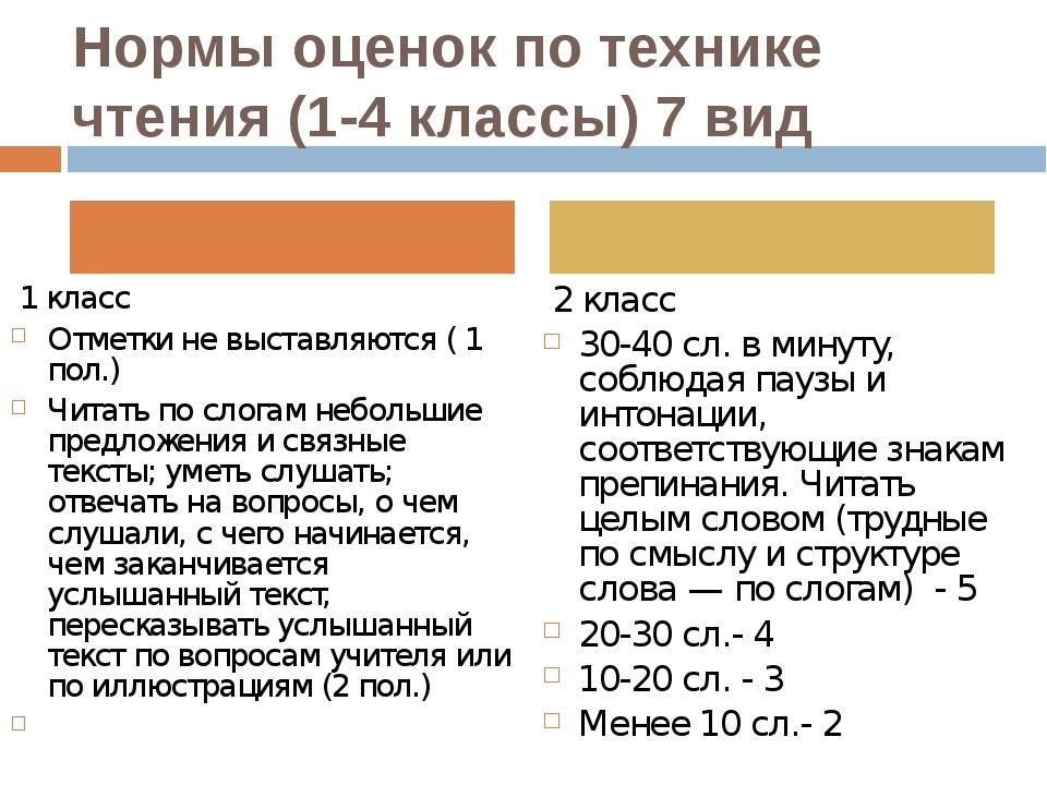 Нормы оценок по технике чтения (1-4 классы) 7 вид 1 класс Отметки не выставля...