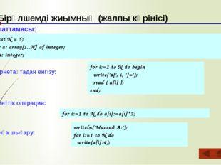 Бірөлшемді жиымның (жалпы көрінісі) Сипаттамасы: const N = 5; var a: array[1