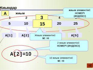 Жиымдар A жиым 3 15 жиым элементінің НОМЕРІ (ИНДЕКСІ) A[1] A[2] A[3] A[4] A[