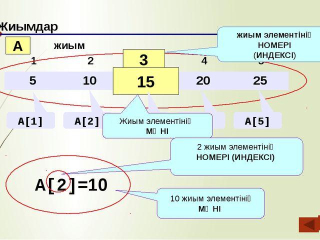 Жиымдар A жиым 3 15 жиым элементінің НОМЕРІ (ИНДЕКСІ) A[1] A[2] A[3] A[4] A[...