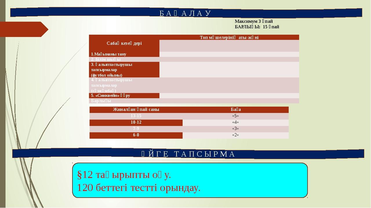 Б А Ғ А Л А У Ү Й Г Е Т А П С Ы Р М А §12 тақырыпты оқу. 120 беттегі тестті о...