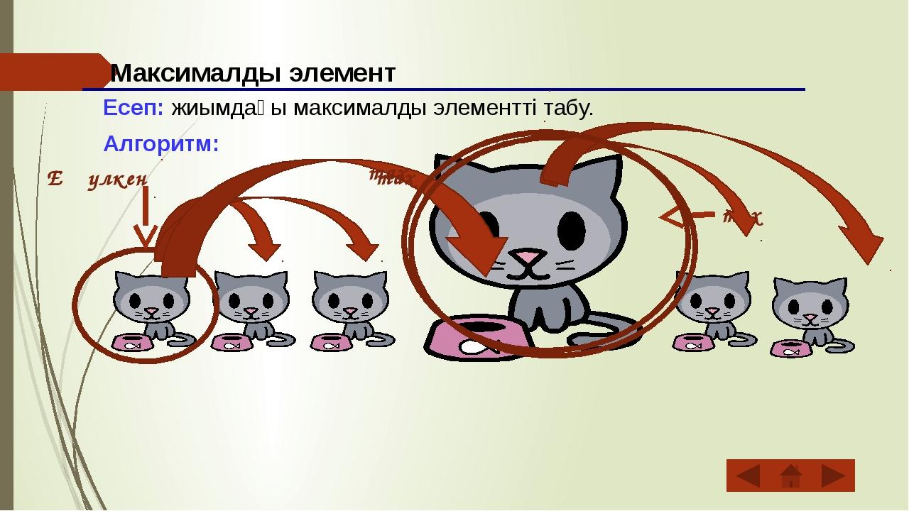 Максималды элемент Есеп: жиымдағы максималды элементті табу. Алгоритм: Ең үл...