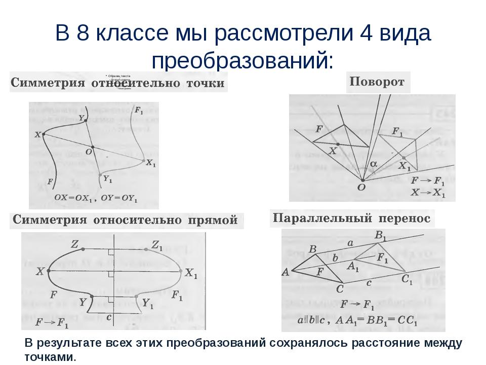В 8 классе мы рассмотрели 4 вида преобразований: В результате всех этих преоб...