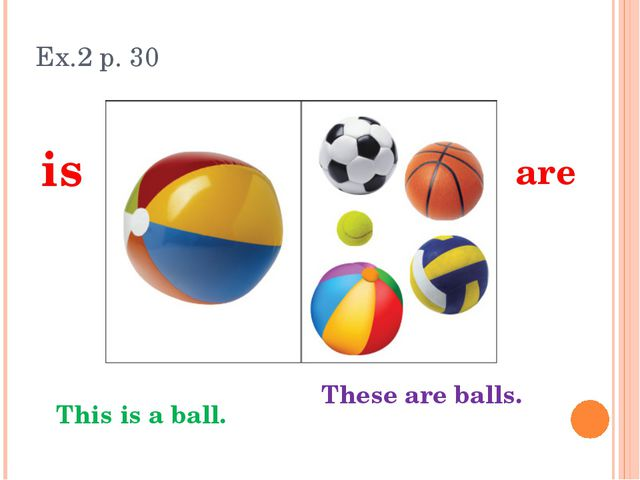 Ex.2 p. 30 This is a ball. is are These are balls.