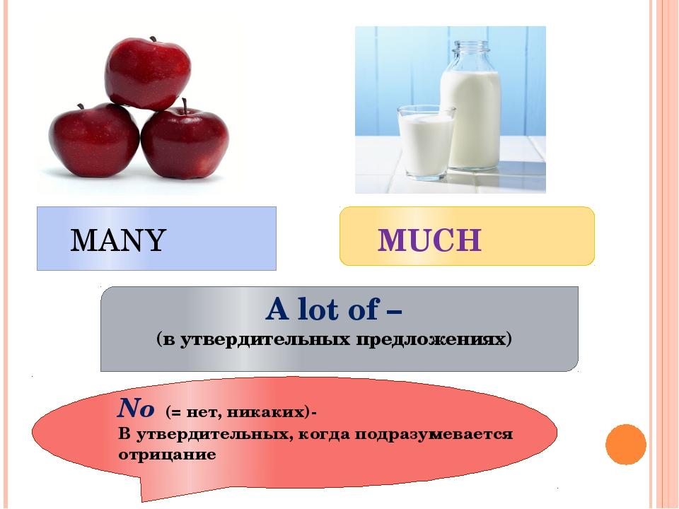 MANY MUCH A lot of – (в утвердительных предложениях) No (= нет, никаких)- В...