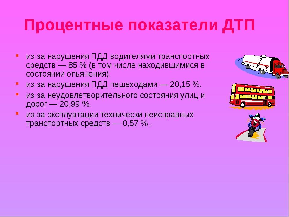 Процентные показатели ДТП из-за нарушения ПДД водителями транспортных средст...