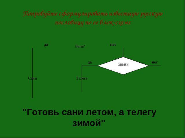 """Попробуйте сформулировать известную русскую пословицу по ее блок-схеме """"Готов..."""