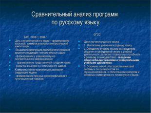 Сравнительный анализ программ по русскому языку БУП -1998 г., 2004 г. Цель