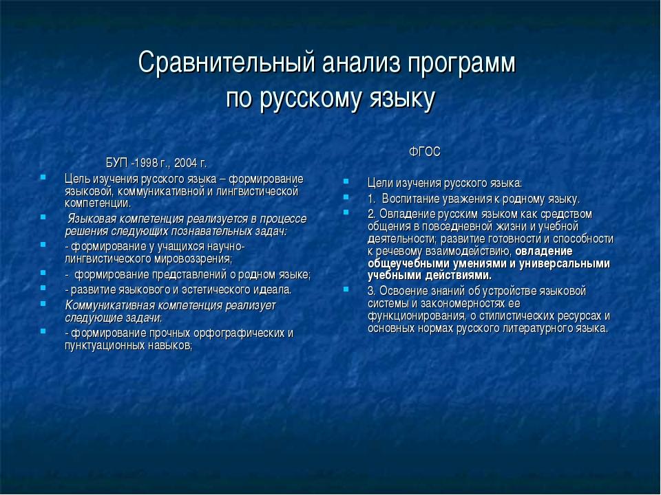 Сравнительный анализ программ по русскому языку БУП -1998 г., 2004 г. Цель...
